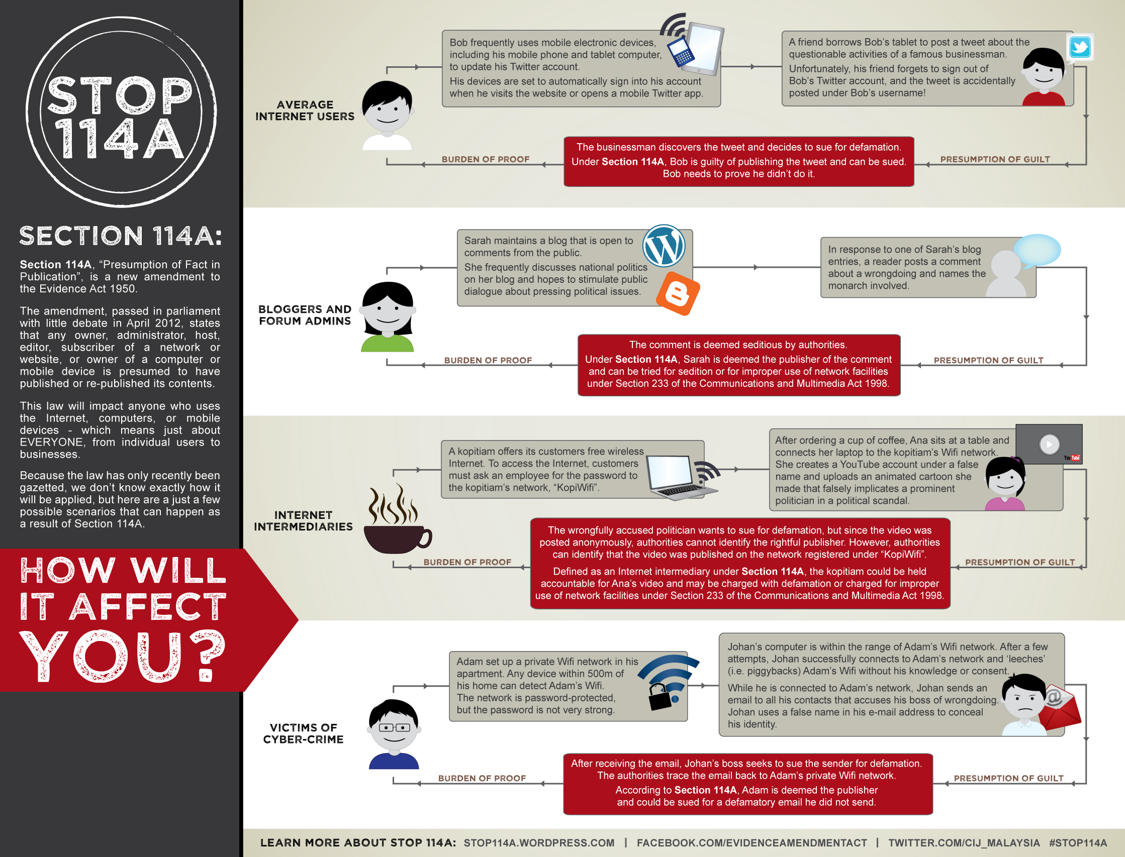 [Image: stop114a-infographic1.jpg]