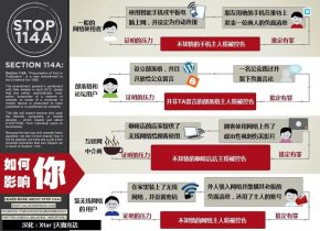 infograph chinese